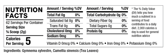 Glycemic Health Nutrition Facts