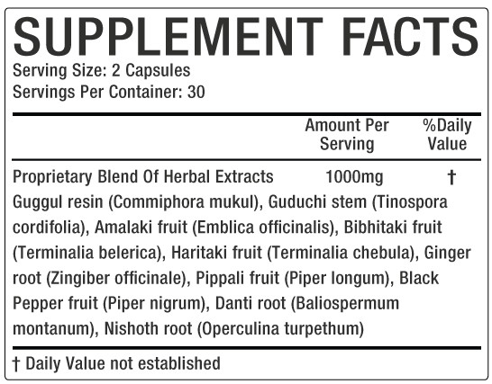 kaishor guggul Supplement Facts image