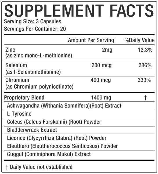 thyroid formula Supplement Facts image